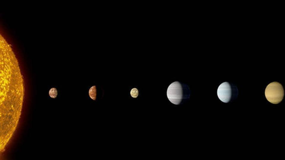 NASA,Solar system,Kepler spacecraft