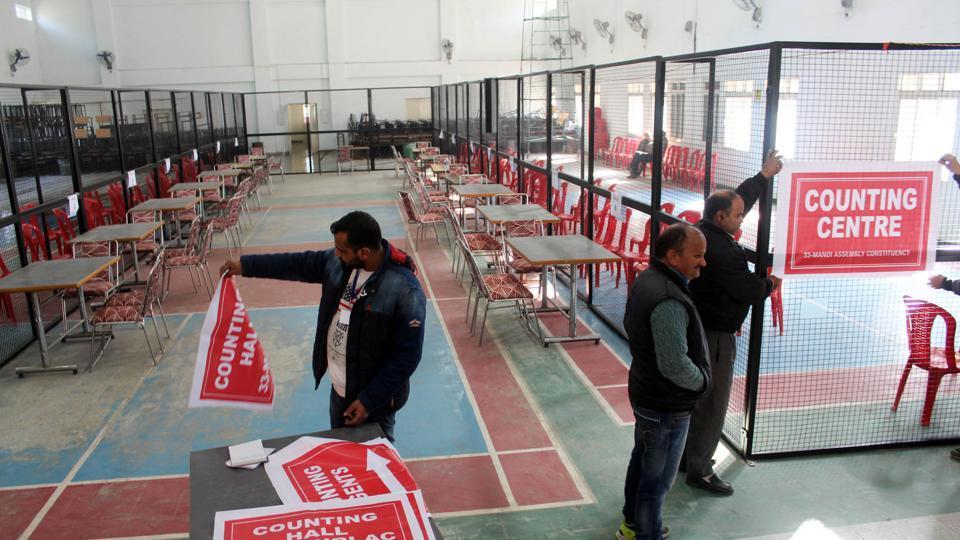 Himachal Pradesh assembly election,Himachal Pradesh election,Himachal election