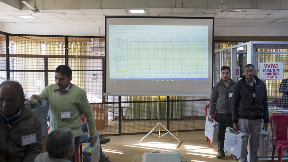Gujarat election results,Election Commission,electronic voting machines