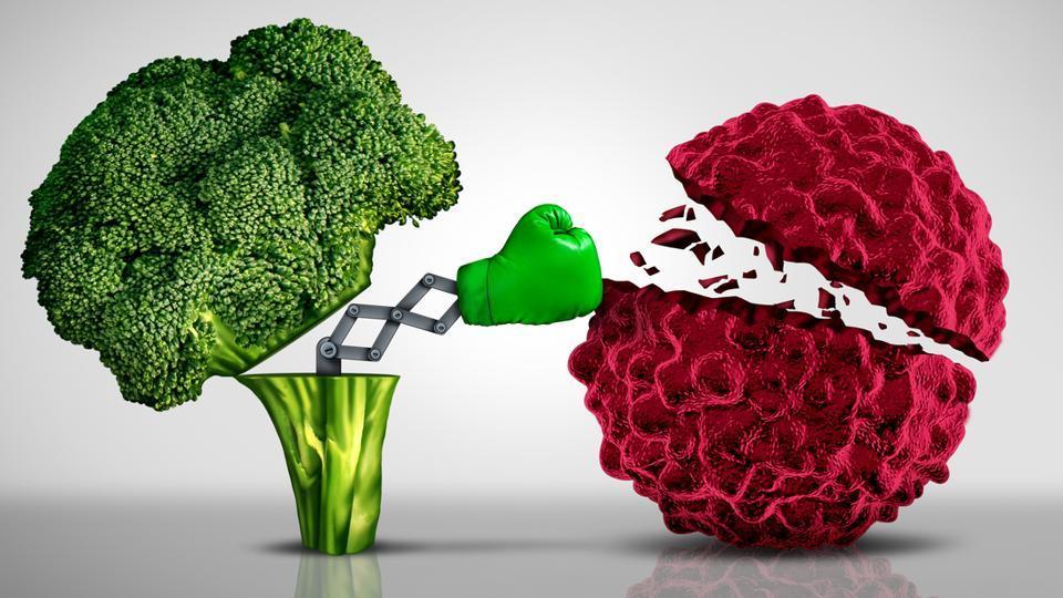 Broccoli,Gut bacteria,Colorectal cancer