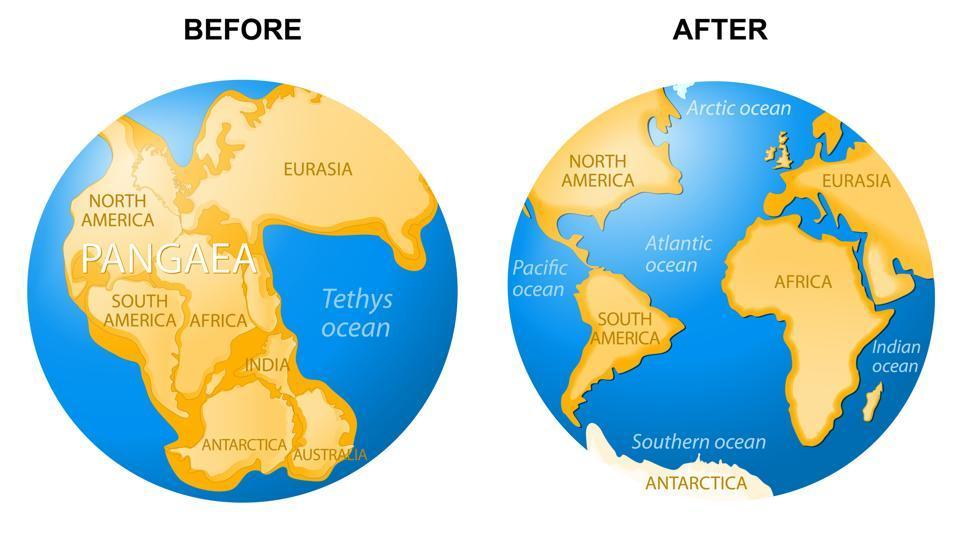 Continental drift,super-continent Nuna,Geology