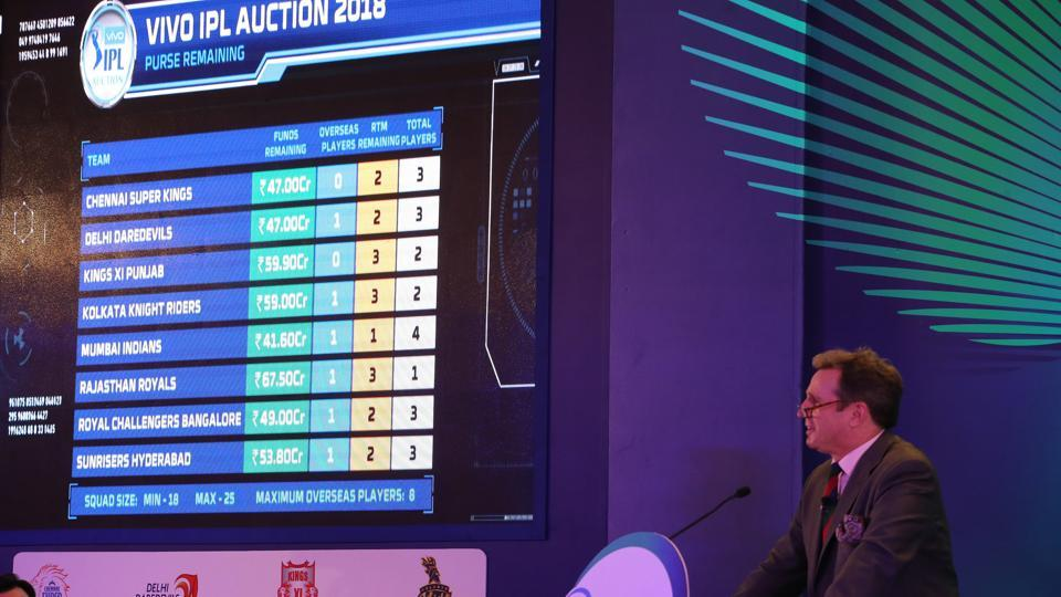 The auction began at 1000 AM IST and concluded post 6 PM on Saturday. (BCCI)