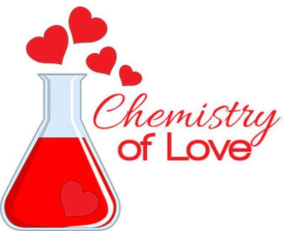 importance of chemical reactions
