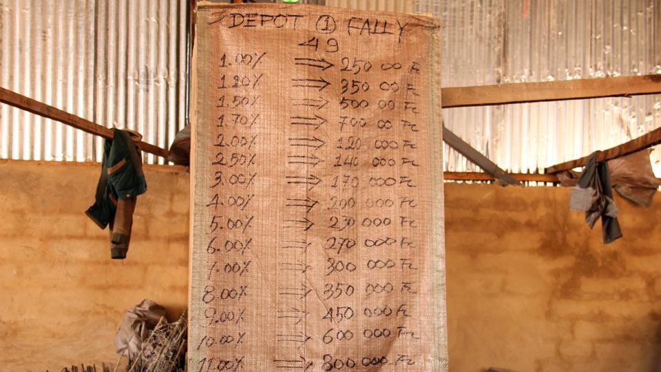 A price list for a 100kg sack of cobalt ore is displayed at a marketplace in Kolwezi. Rather than stop buying from illegal sites, the companies are weeding out illegal miners and the government is allowing partnering firms to buy half the production from official mines directly and let middlemen, essential to small miners, sell the rest at hangars created as marketplaces. (William Clowes / Bloomberg)