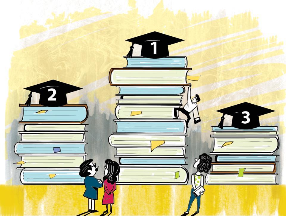 IIT,IIM,University rankings