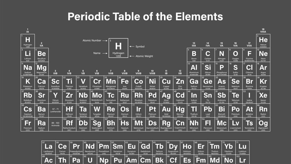 Artificial Intelligence Recreates Periodic Table Of Elements Within