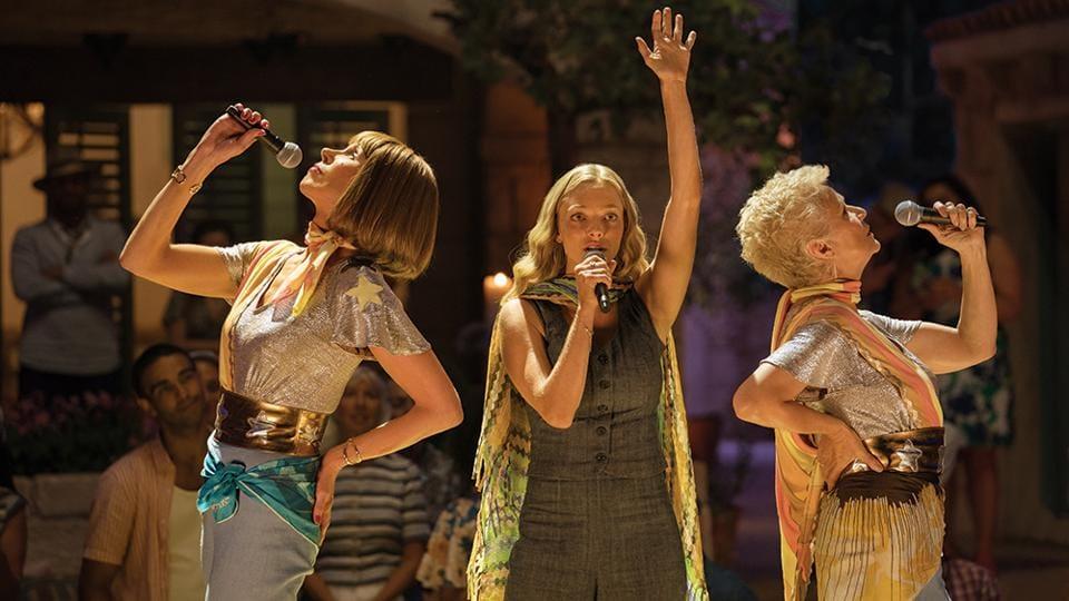 Mamma Mia,Abba,Musical