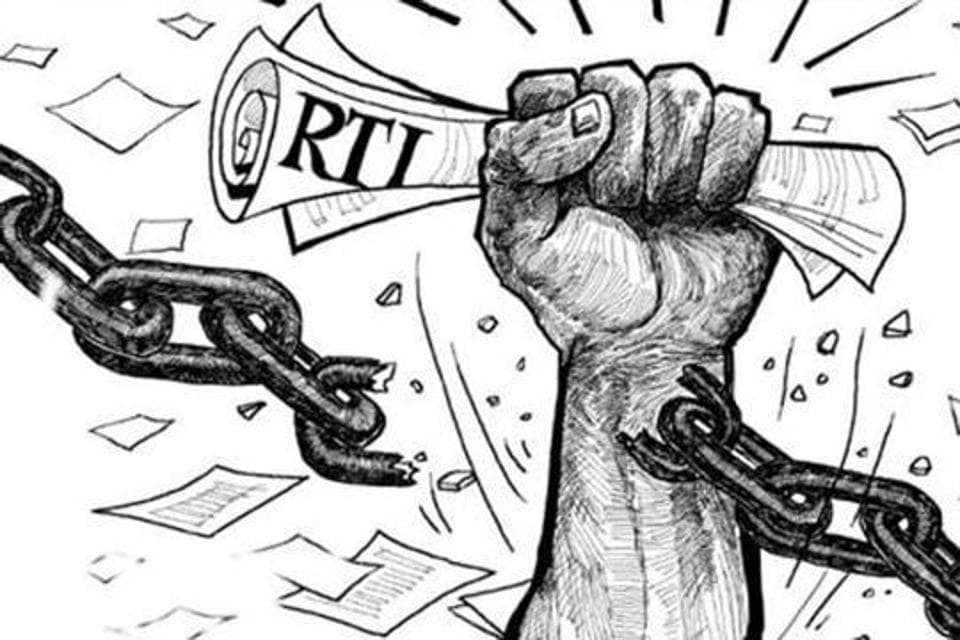 MP man receives 3,000 letters in response to RTI query by