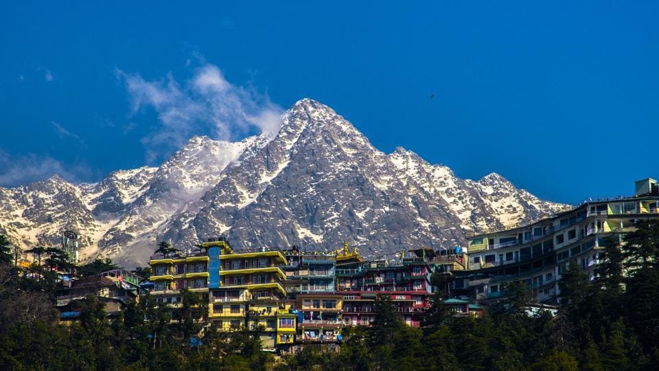 Dharamshala,Shimla,Ease of Living Index