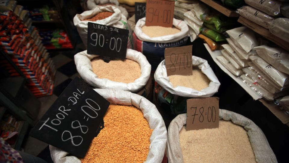WPI,food price