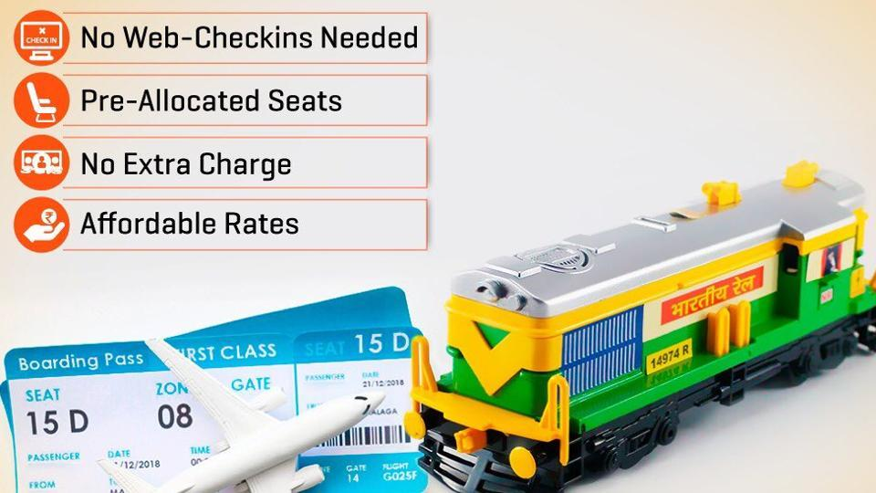 Web check ins,Airlines,Railways