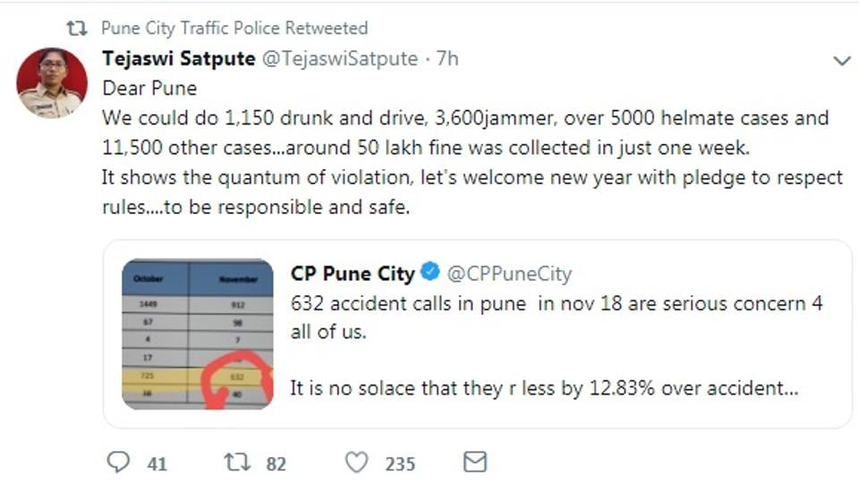 At least Rs 50 lakh was collected in fines in just one week, according to Tejaswi Satpute, traffic deputy commissioner of police.