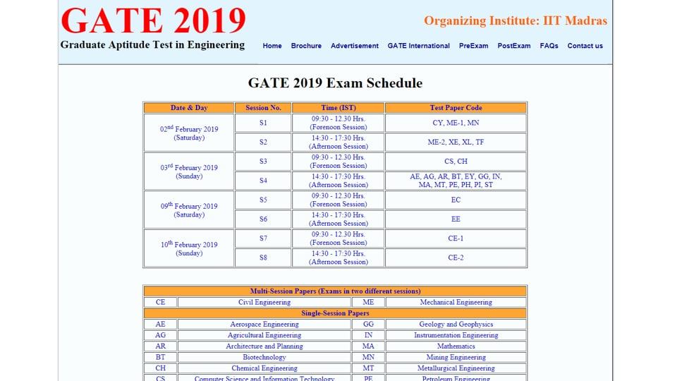 GATE 2019,GATE,GATE datesheet