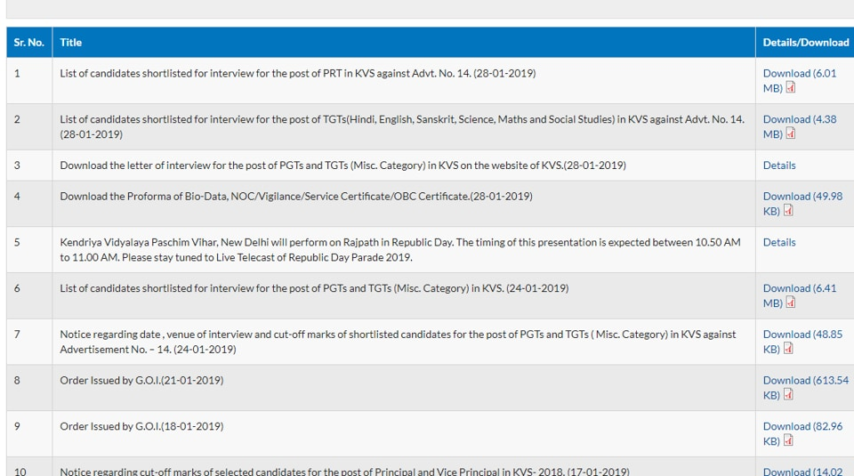 KVS Recruitment 2018: PRT, TGT interview schedule and other details here