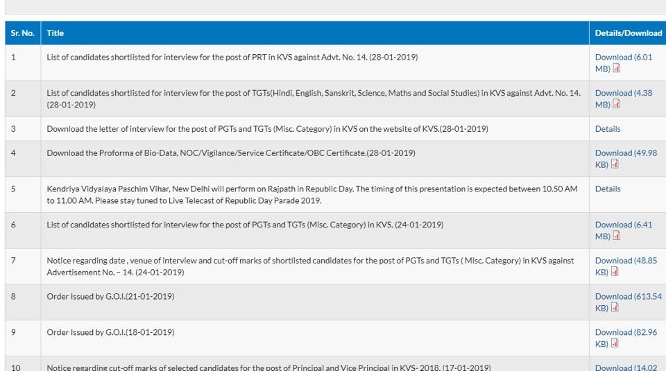 KVS recruitment 2018,KVS,kvs prt tgt result 2018