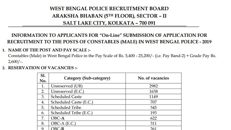 west bengal police recruitment 2019,west bengal recruitment,West bengal constable recruitment
