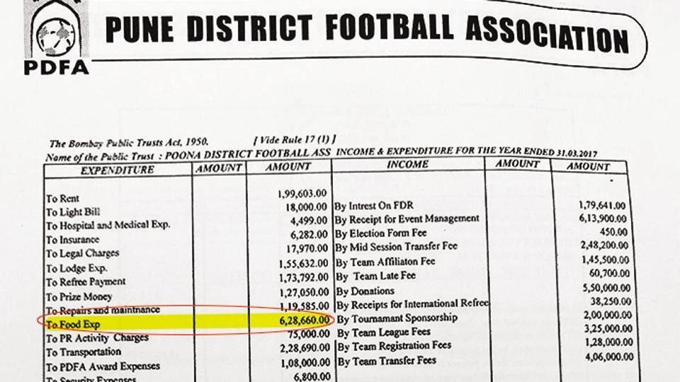 Highlighted area shows the food expense of the Pune District Football Association.