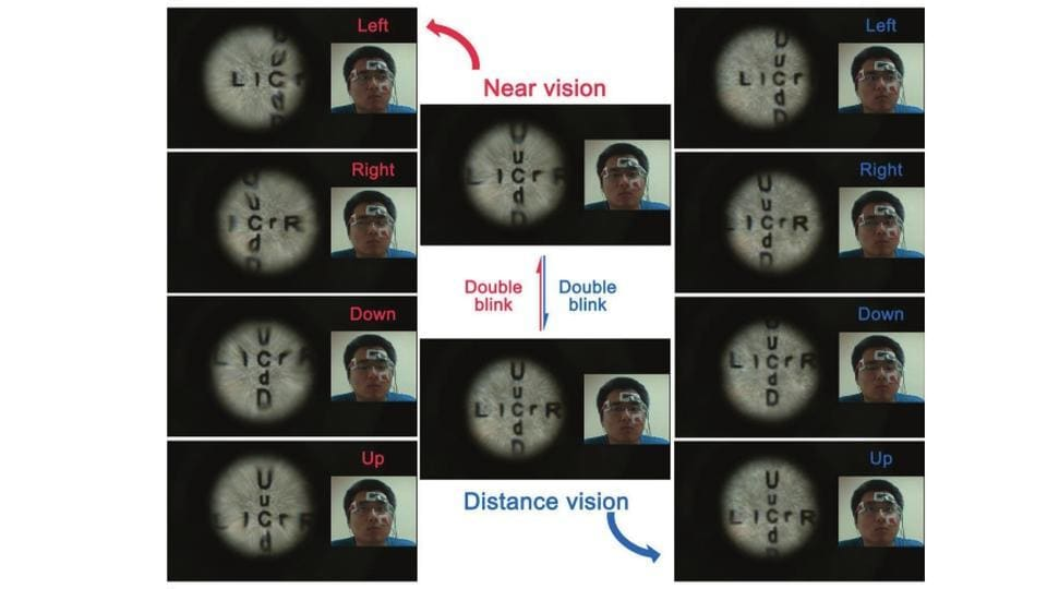 Scientists develop a biomimetic soft lens controlled by electrooculographic signal