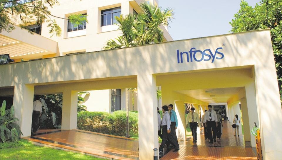 Infosys dived nearly 17% and was the biggest drag on the NSE index.