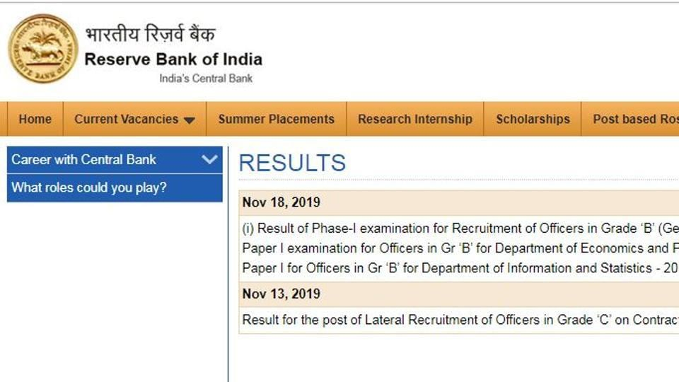 RBI has declared the results of Phase-I examination for Officers in Grade 'B' (General) (DR)-2019, Paper I examination for Officers in Grade 'B' for Department of Economics and Policy Research 2019 and Paper I for Officers in Grade 'B' for Department of Information and Statistics 2019.