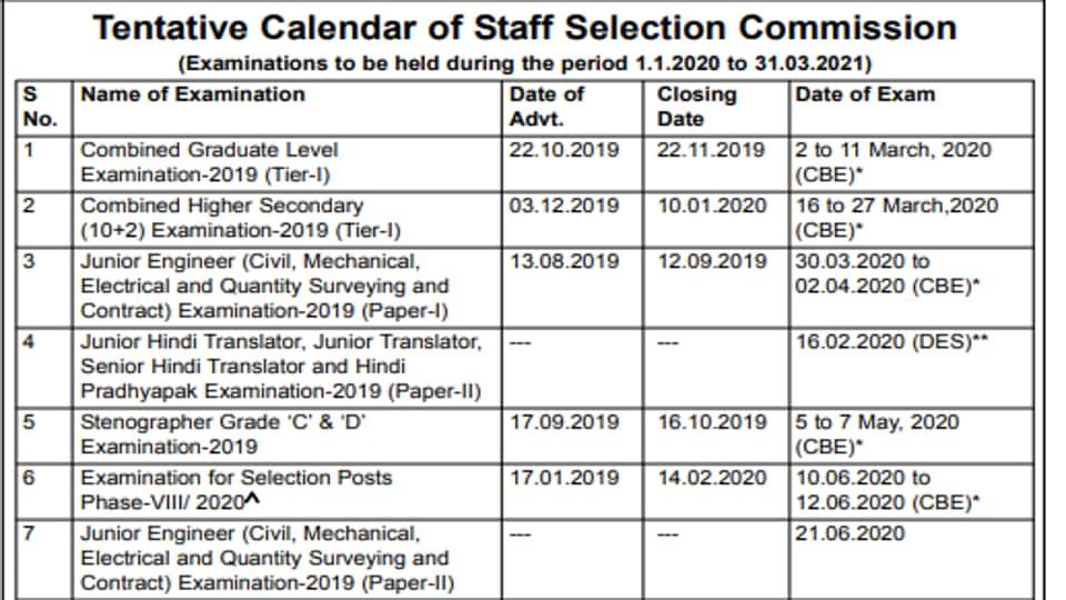 Image result for SSC exam Calendar 2020-21