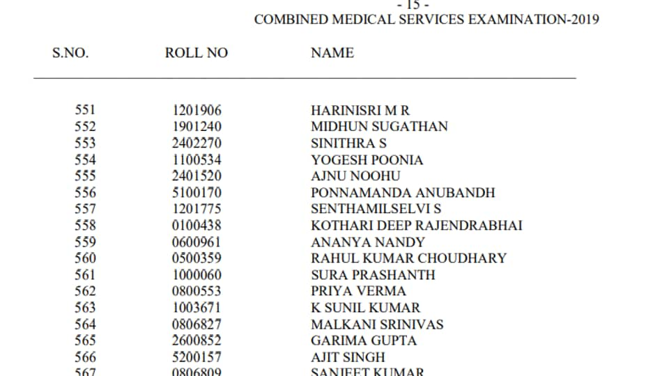 UPSC Combined Medical Services final result 2019 declared, check final merit list...