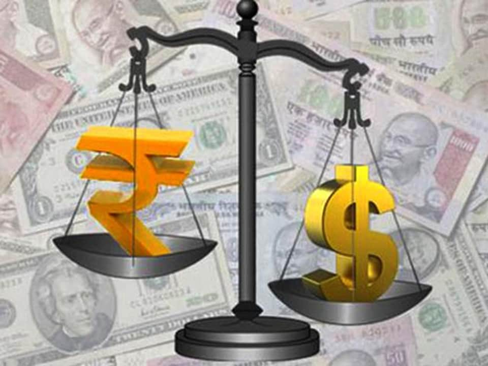 On a weekly basis, the rupee gained 86 paise or 1.19 per cent.