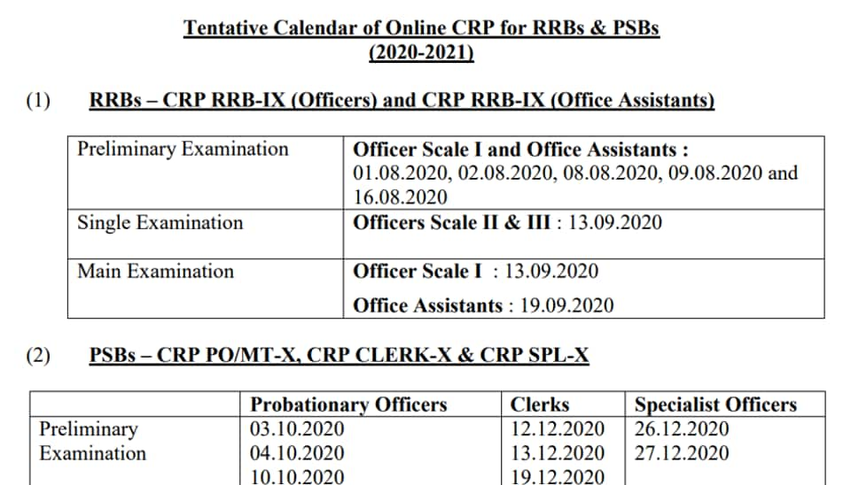 IBPS Calendar 2020 -21 released, check exam dates of PO, Clerk and others