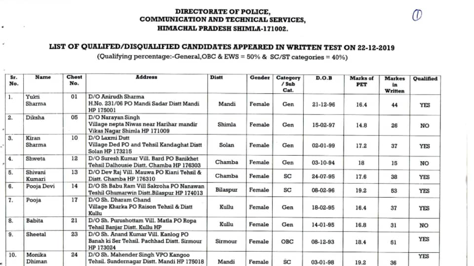 HPPolice Constable result 2019