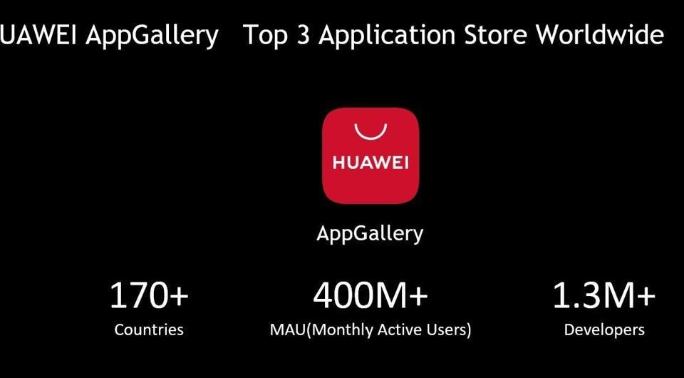 HUAWEI said that in 2019, its AppGallery had more than 400 million monthly active users worldwide.