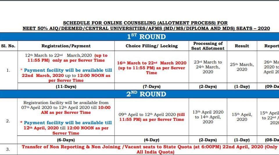 NEET PG 2020 counselling schedule. (Screengrab)