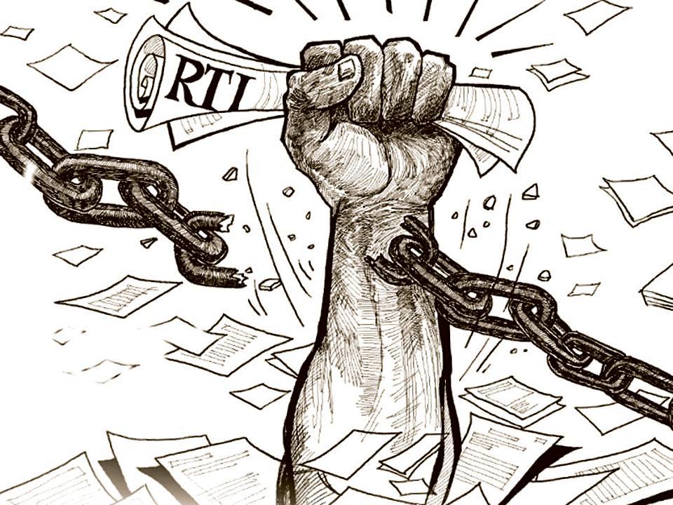 The RTI regime failed India during Covid-19