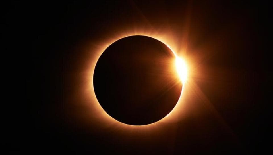 A solar eclipse, or Surya Grahan, is when the Earth gets engulfed in the shadow the moon casts when it covers the sun, either fully or partially blocking sunlight.