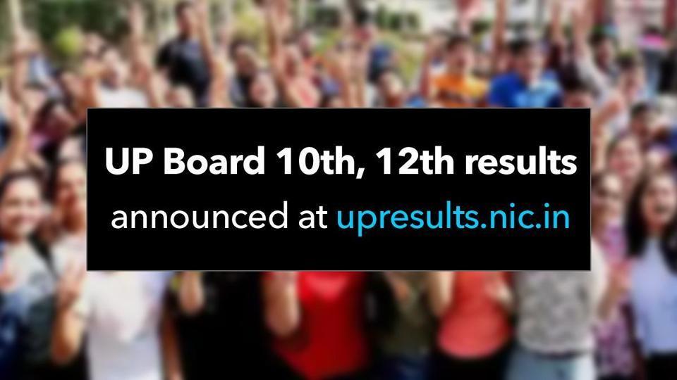 UP Board Result 2020 declared