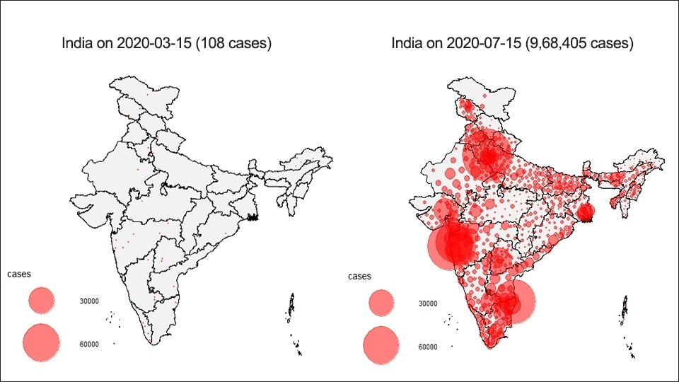 A million Indians have been infected by Covid-19 and over 25,000 are dead due to the disease.