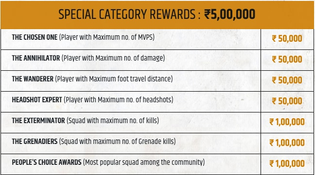 The special category awards for PUBG Mobile India Series 2020