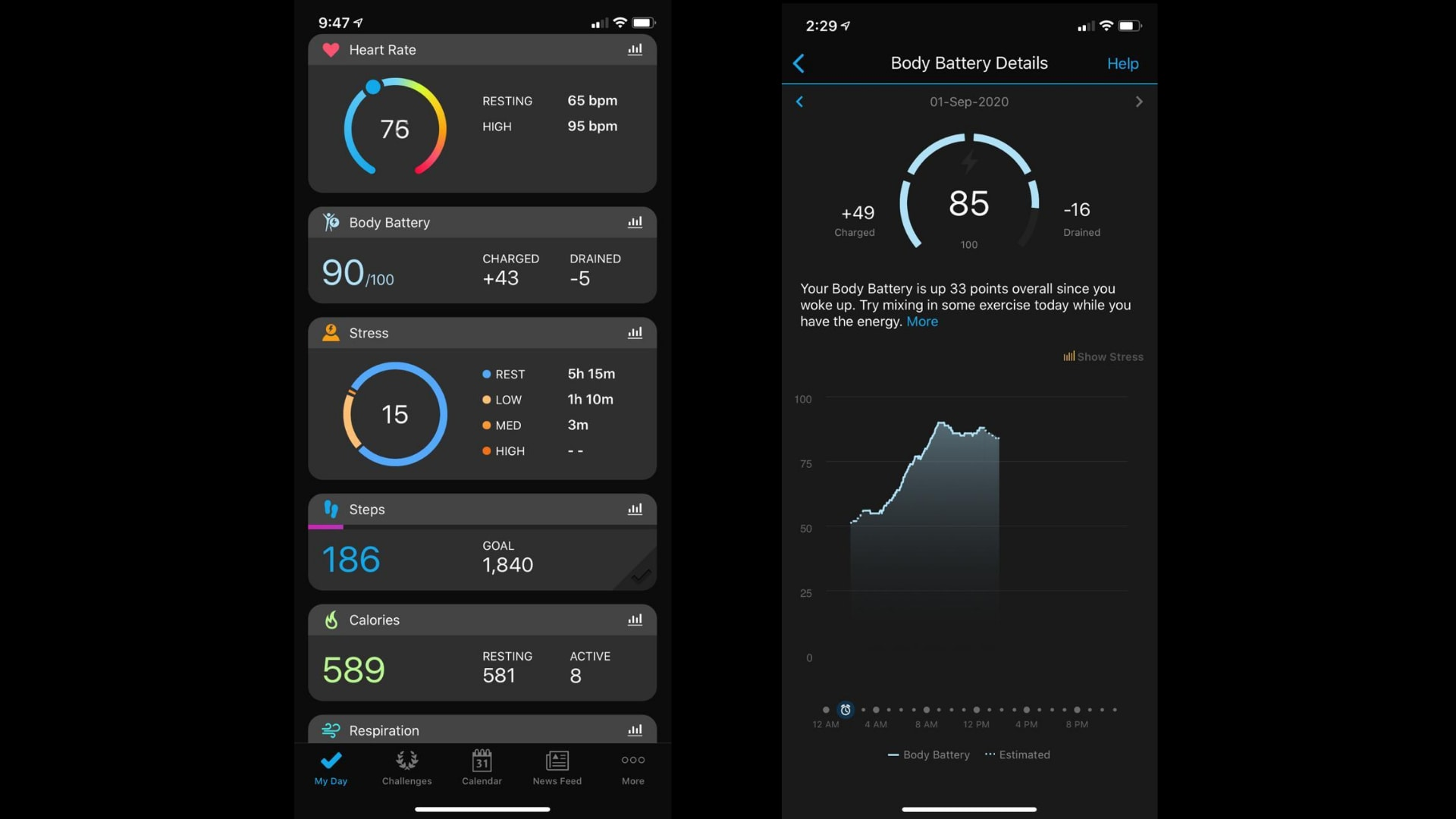 The 'My Day' page on the Garmin Connect app is very detailed and shows you all the important data you need at a glance.