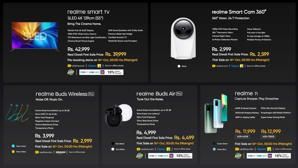 10 products and counting - Realme went on a launching spree today.