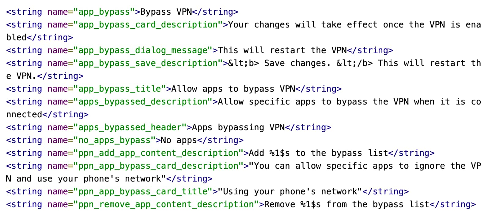 Apps whitelisted will ignore the VPN and route traffic from your phone's network directly.