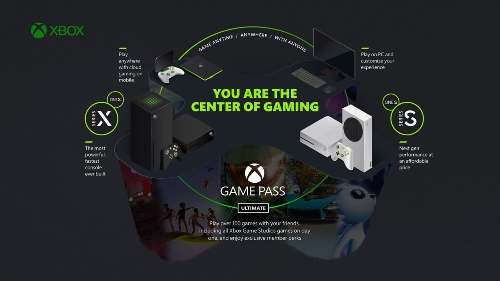 It's working on devices that play Xbox games, without having to wait for consoles