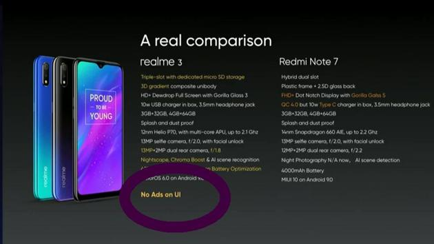 Realme says its phones don't have ads on UI like Xiaomi