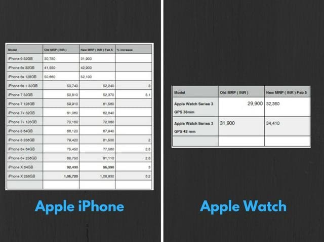Apple iPhone and Watch new price list