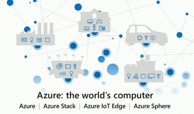 Integration of Azure services