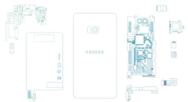 HTCExodus comes with Qualcomm Snapdragon 845 processor coupled with 6GB of RAM