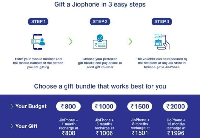 Latest offer on Reliance JioPhone